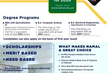 Admissions Fall 2020  Undergraduate Programs-Namal Institute, Mianwali