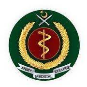 Army Medical College P.hd admissions